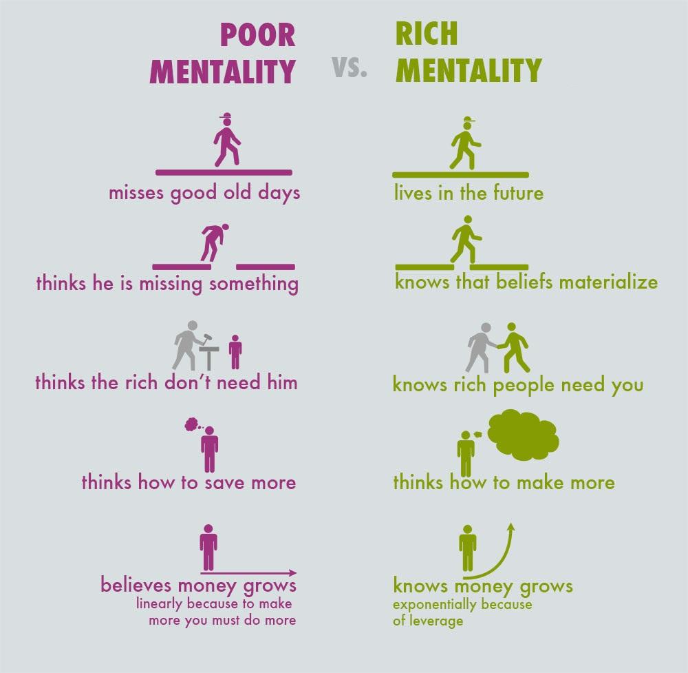 mentalita povera mentalita ricca